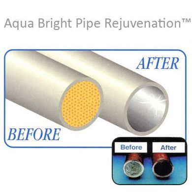 Aqua Bright Pipe Rejuvenation™